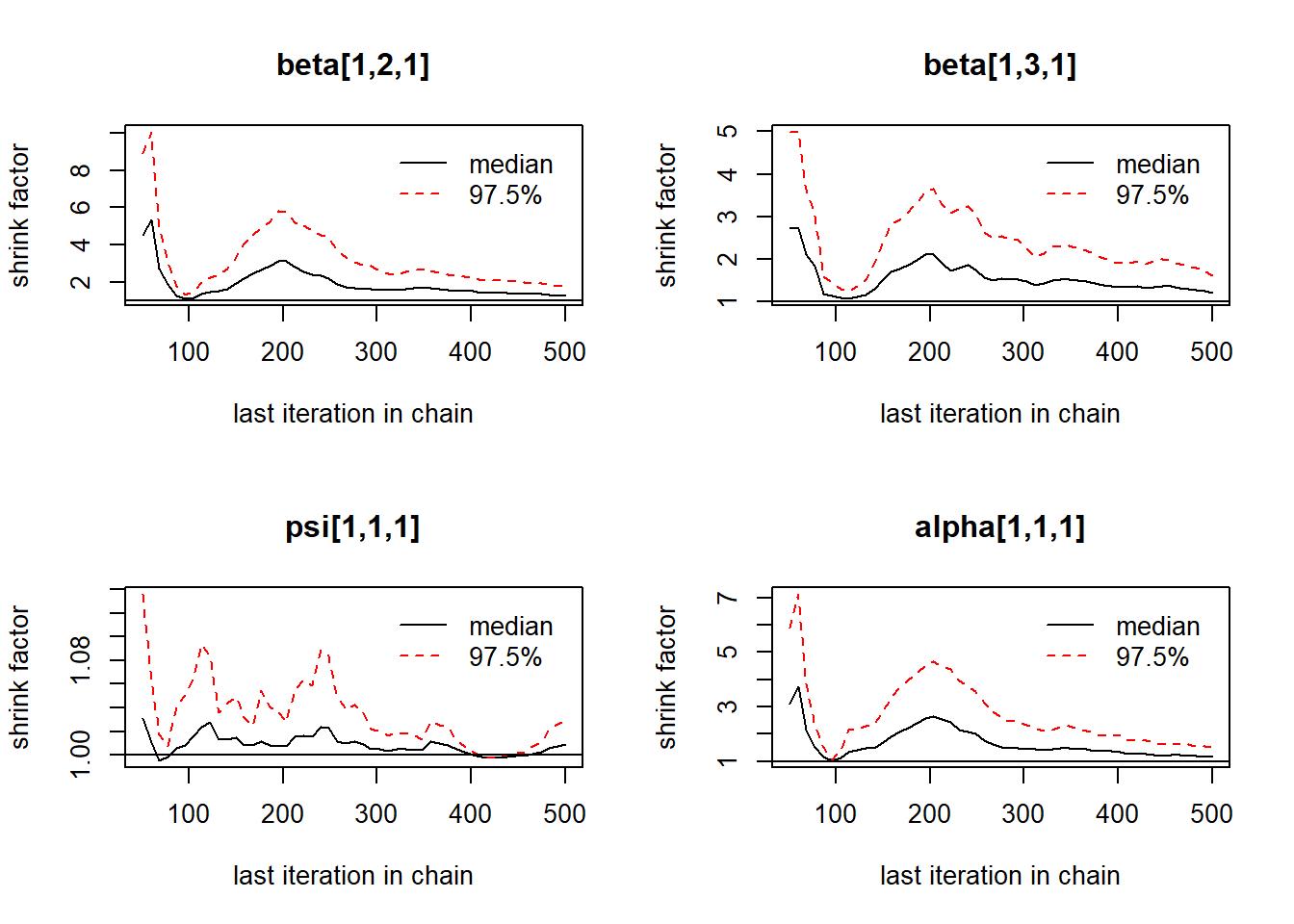 WAMBS Blavaan Tutorial (Bayesian)