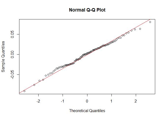 LME4 Tutorial: Popularity Data - Rens van de Schoot